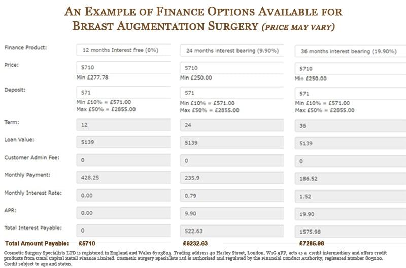 Finance Comparison
